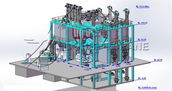 40 ton feed mill plant